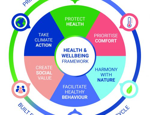 WorldGBC Health & Wellbeing Framework